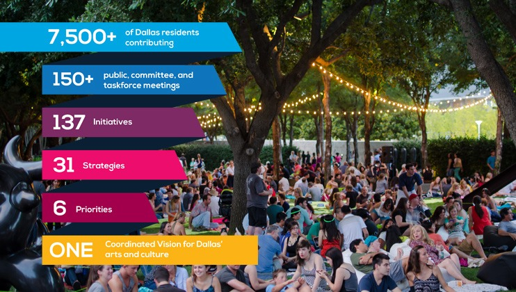 Dallas Cultural Plan 2018